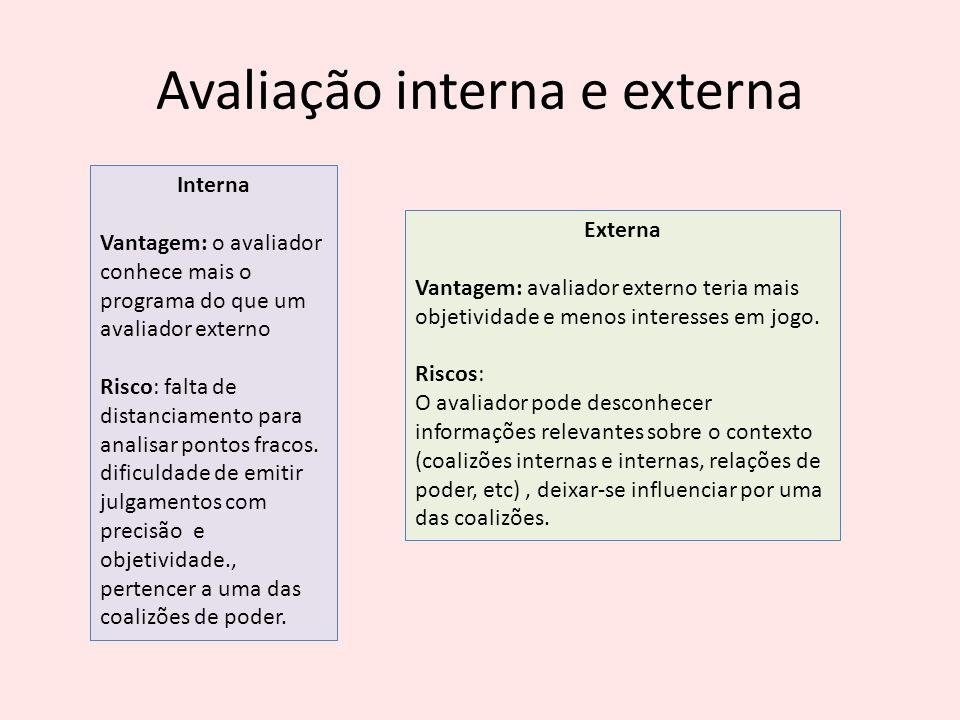 Avaliação interna e externa