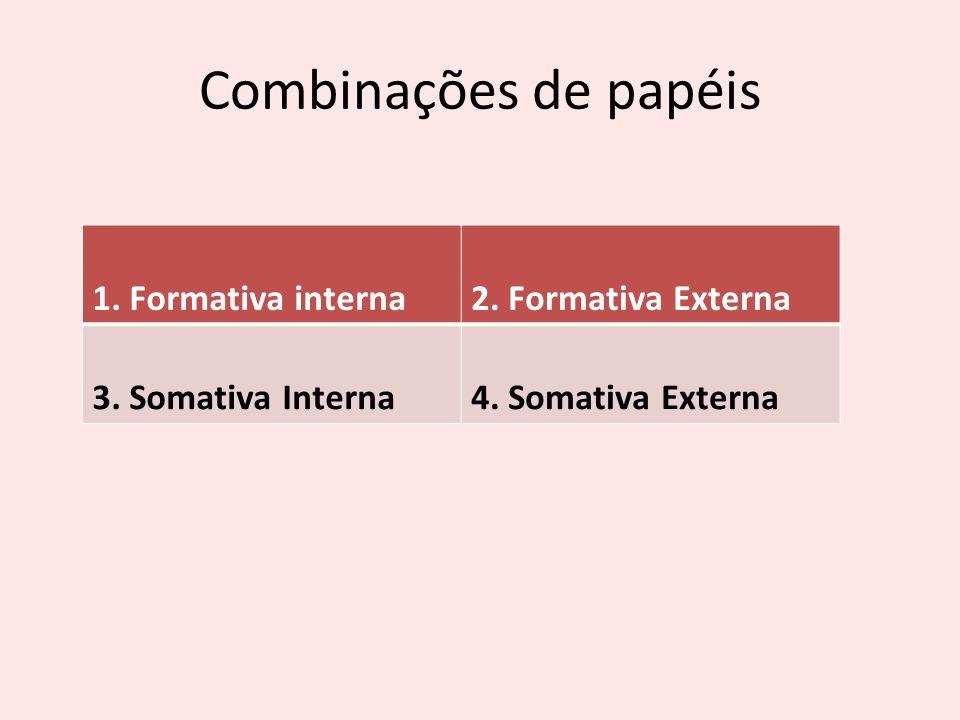 Combinações de papéis 1. Formativa interna 2. Formativa Externa