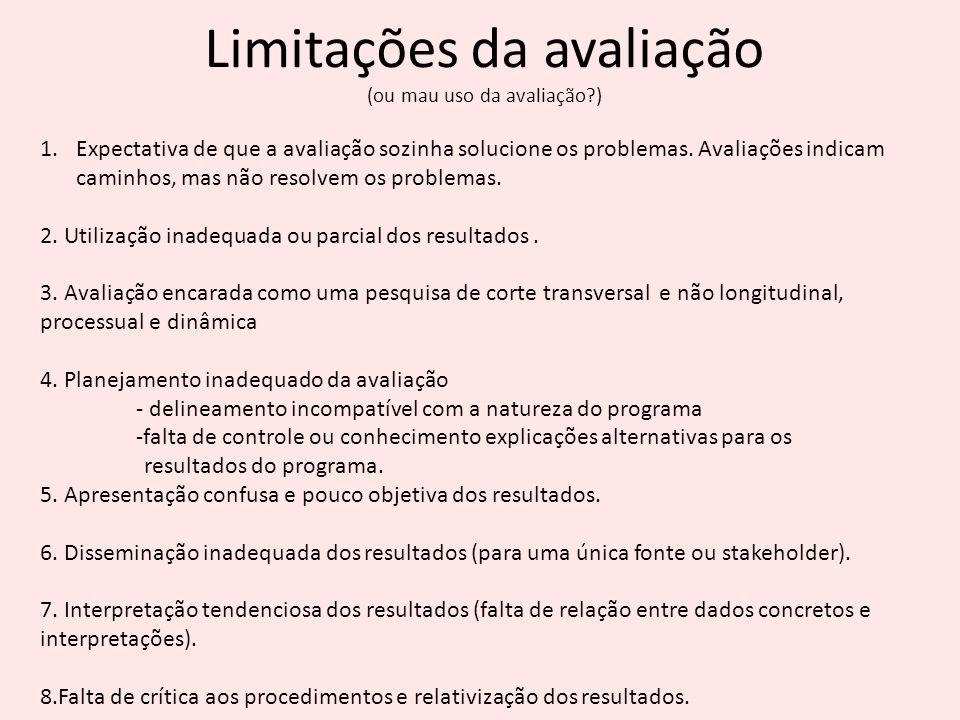 Limitações da avaliação (ou mau uso da avaliação )
