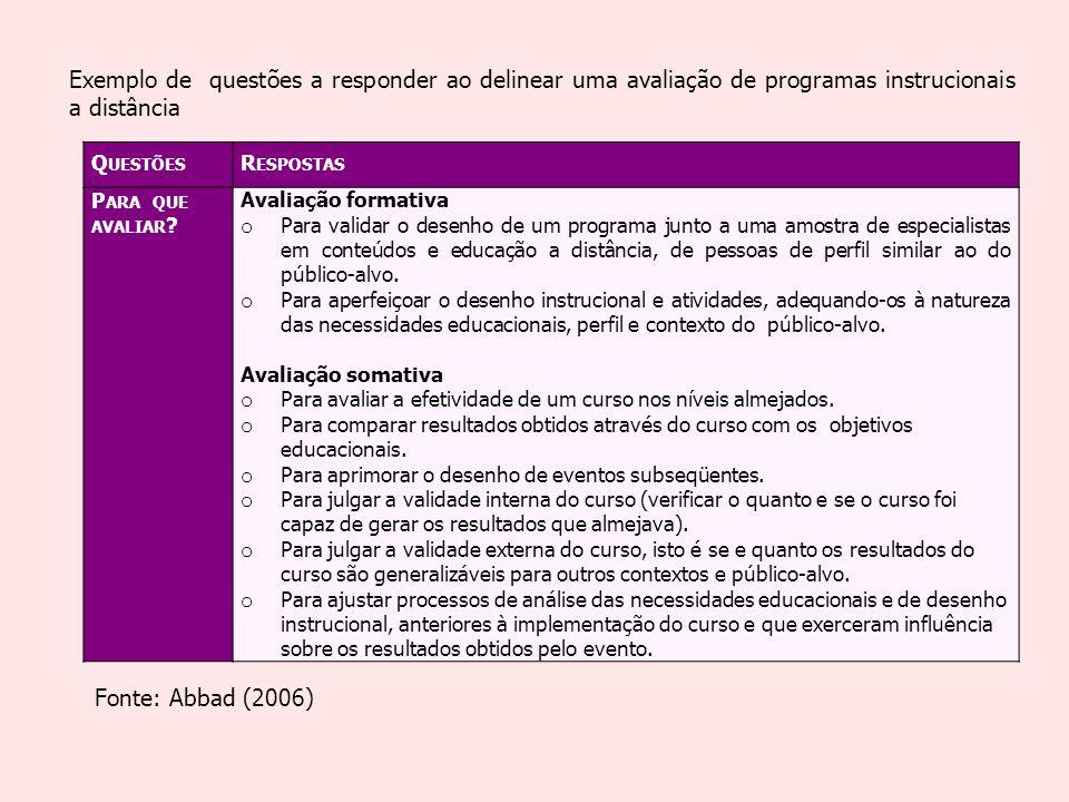 Exemplo de questões a responder ao delinear uma avaliação de programas instrucionais a distância