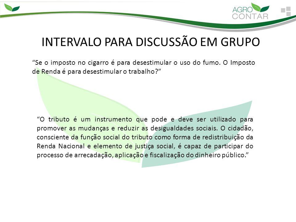 INTERVALO PARA DISCUSSÃO EM GRUPO