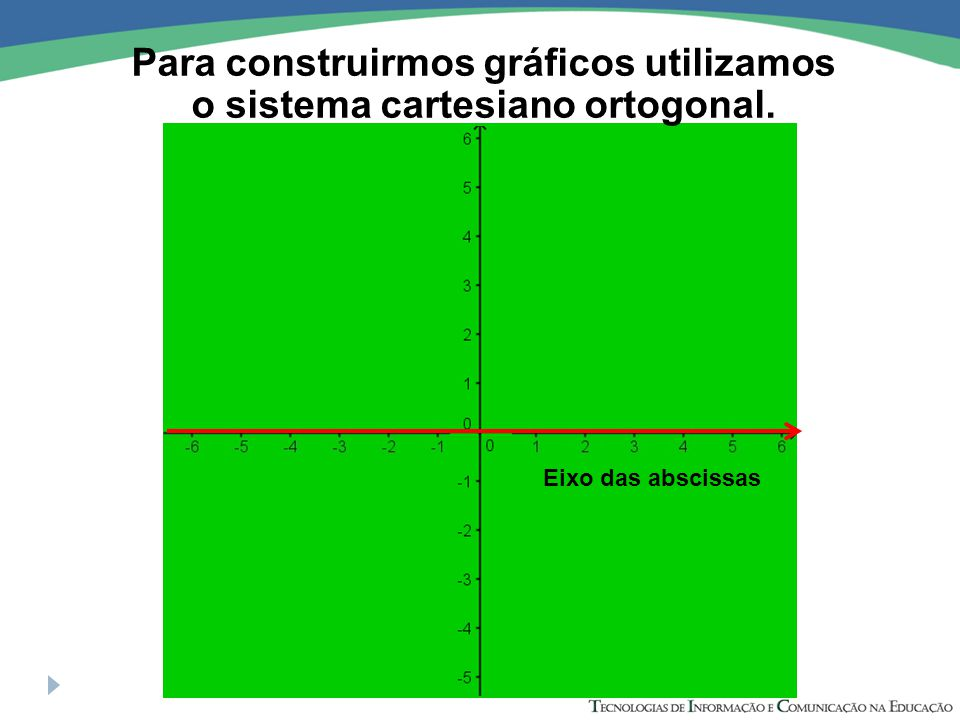 Para construirmos gráficos utilizamos o sistema cartesiano ortogonal.