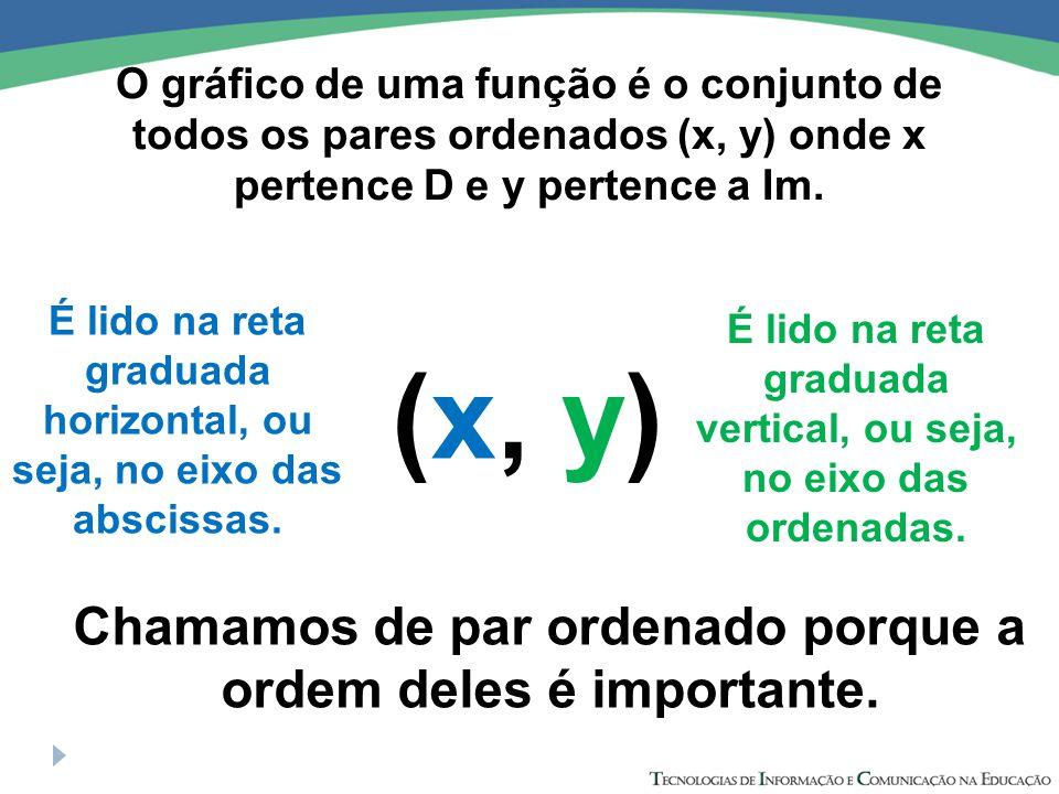 (x, y) Chamamos de par ordenado porque a ordem deles é importante.