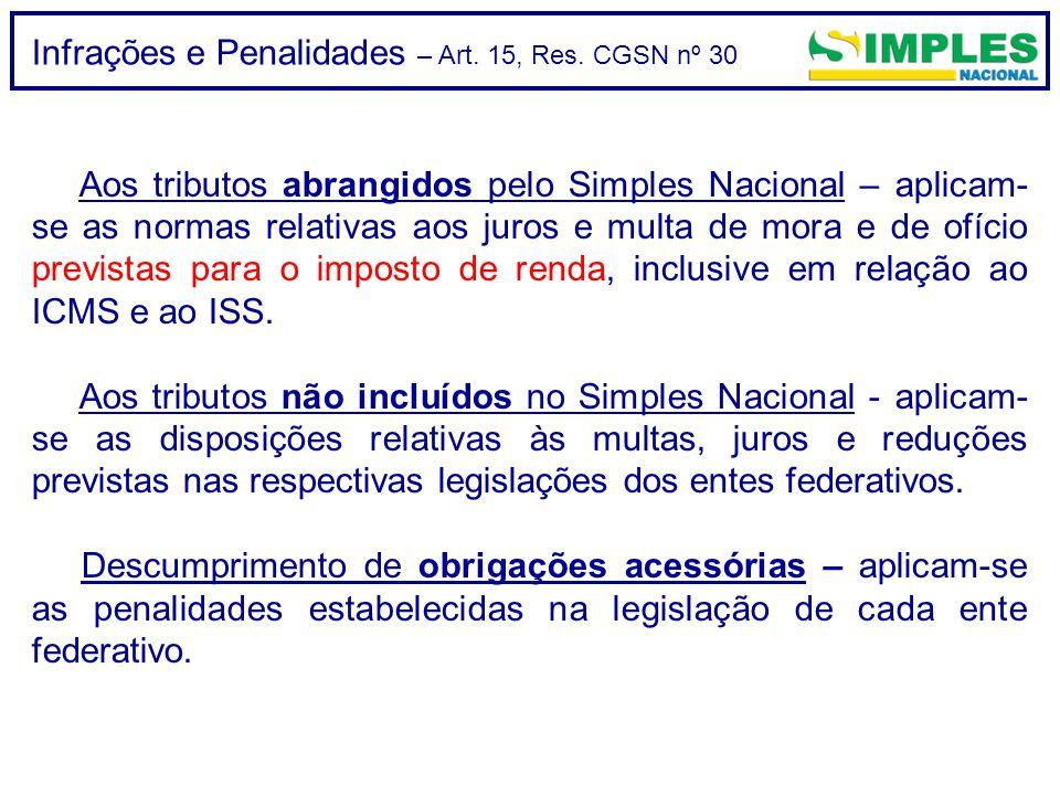 Infrações e Penalidades – Art. 15, Res. CGSN nº 30