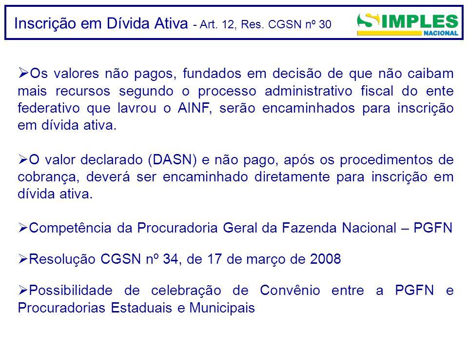 Inscrição em Dívida Ativa - Art. 12, Res. CGSN nº 30