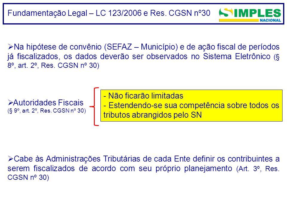 Fundamentação Legal – LC 123/2006 e Res. CGSN nº30