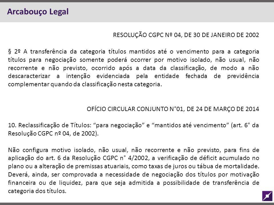 Arcabouço Legal RESOLUÇÃO CGPC Nº 04, DE 30 DE JANEIRO DE 2002