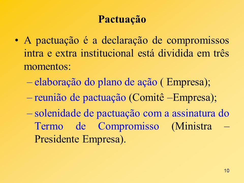 Pactuação A pactuação é a declaração de compromissos intra e extra institucional está dividida em três momentos: