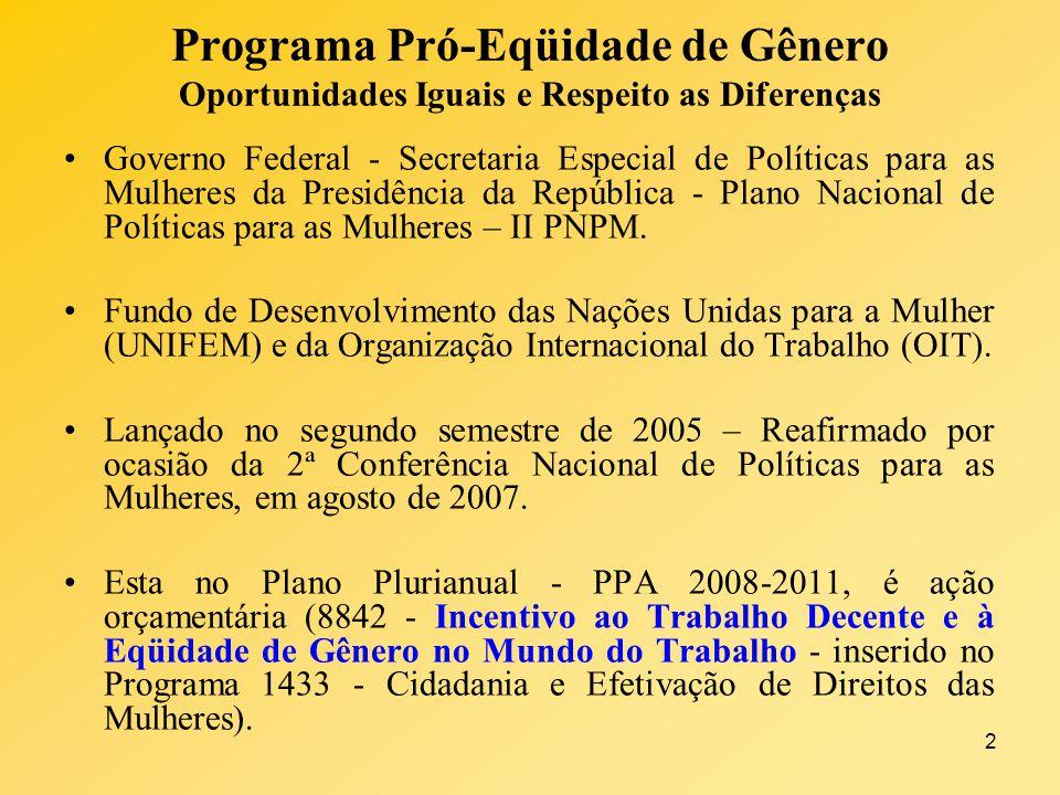 Programa Pró-Eqüidade de Gênero Oportunidades Iguais e Respeito as Diferenças