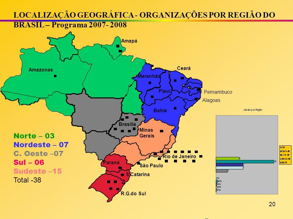 LOCALIZAÇÃO GEOGRÁFICA - ORGANIZAÇÕES POR REGIÃO DO