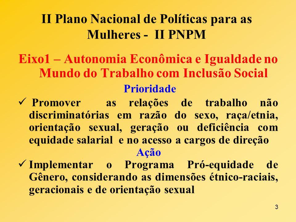 II Plano Nacional de Políticas para as Mulheres - II PNPM