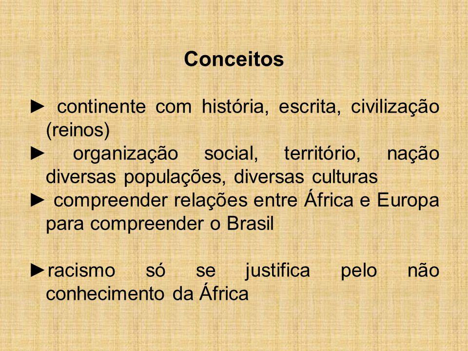 Conceitos ► continente com história, escrita, civilização (reinos)