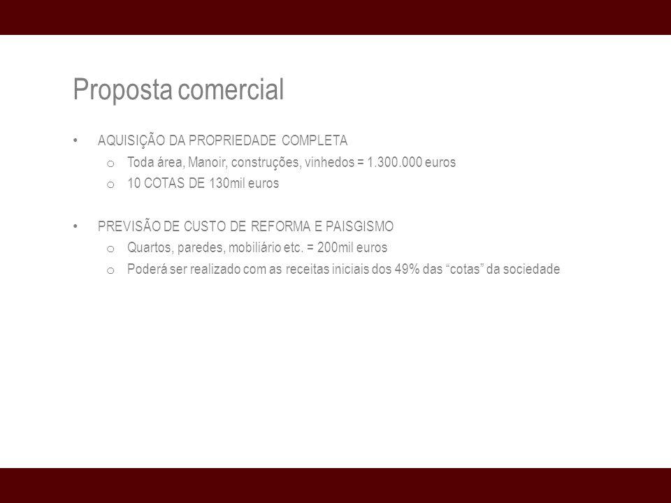 Proposta comercial AQUISIÇÃO DA PROPRIEDADE COMPLETA