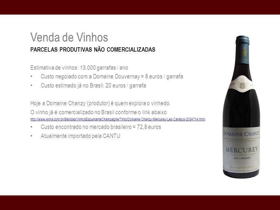 Venda de Vinhos PARCELAS PRODUTIVAS NÃO COMERCIALIZADAS