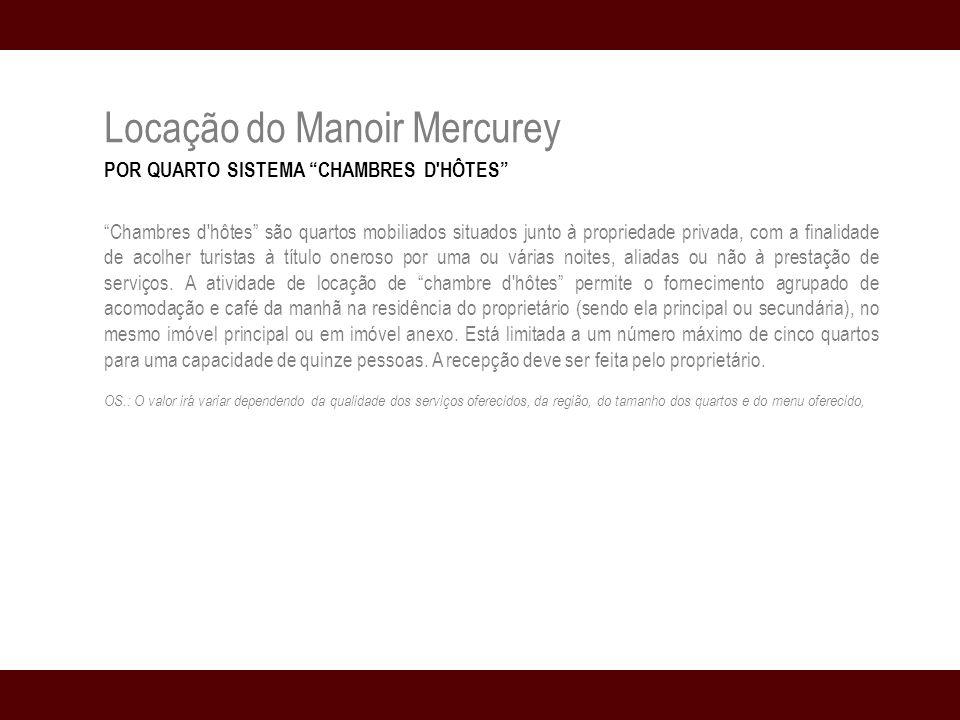 Locação do Manoir Mercurey