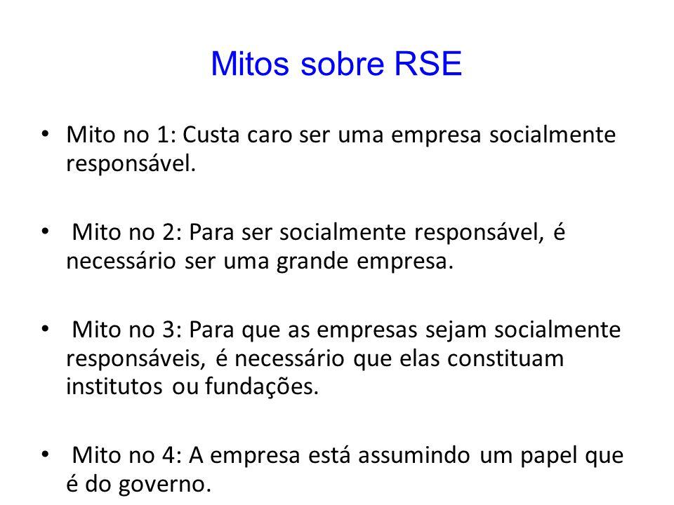 Mitos sobre RSE Mito no 1: Custa caro ser uma empresa socialmente responsável.