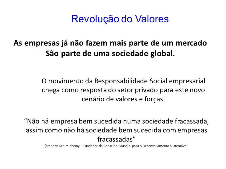 Revolução do Valores As empresas já não fazem mais parte de um mercado