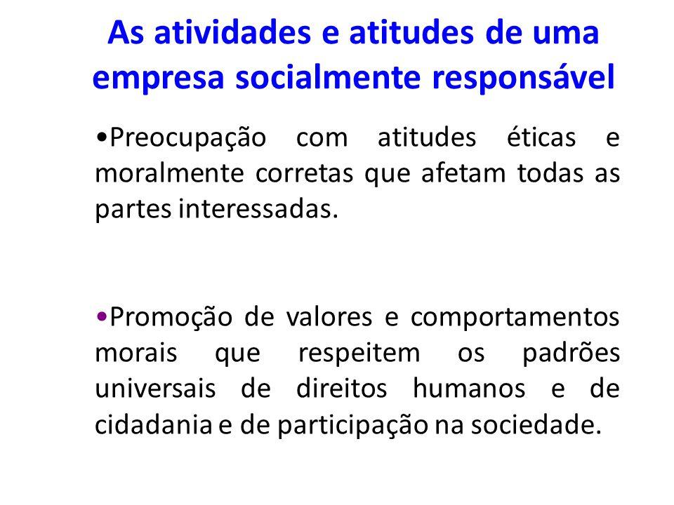 As atividades e atitudes de uma empresa socialmente responsável