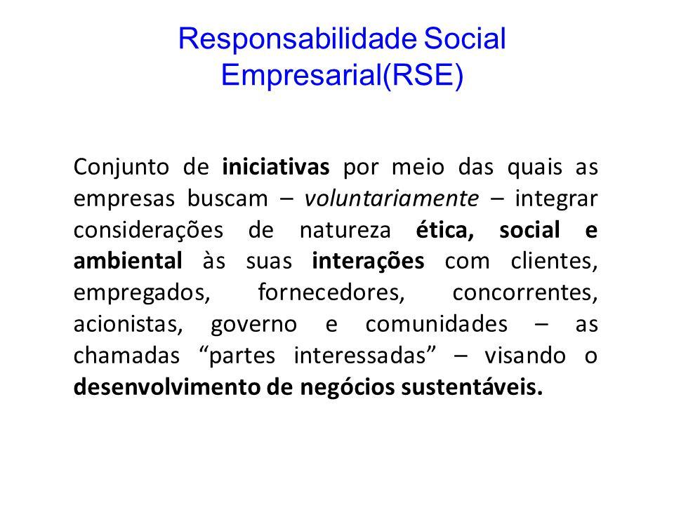 Responsabilidade Social Empresarial(RSE)