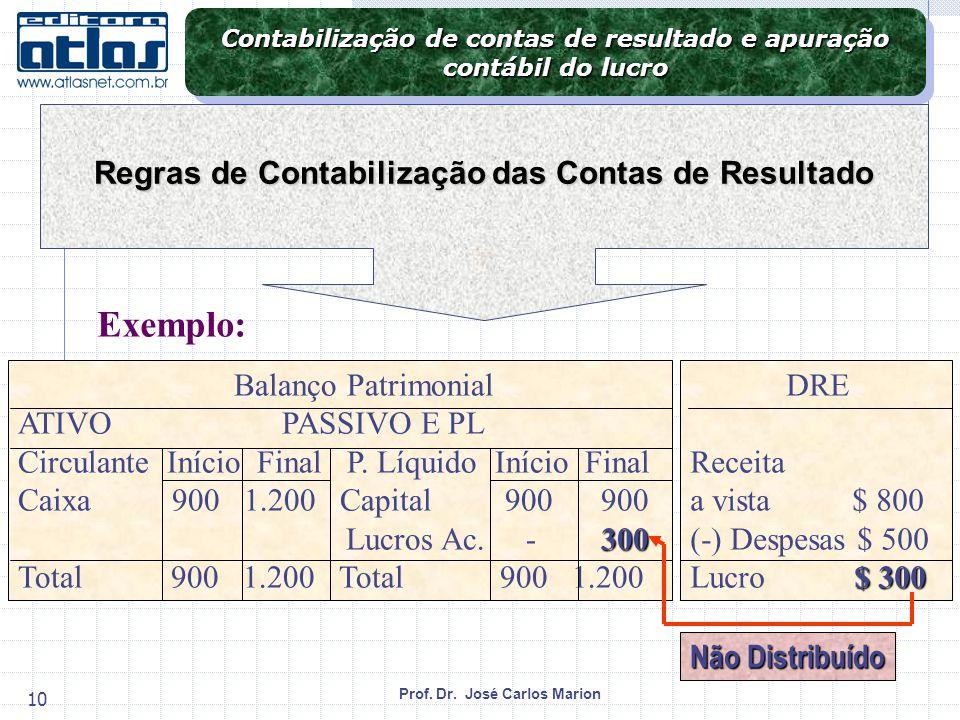 Exemplo: Regras de Contabilização das Contas de Resultado