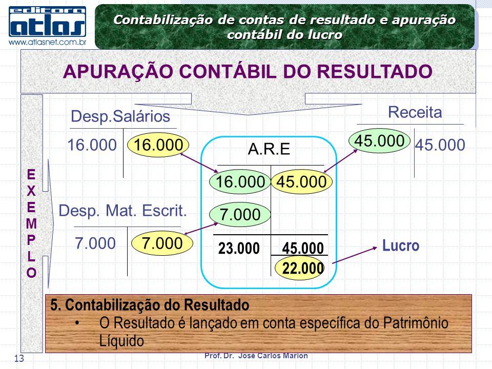 Contabilização de contas de resultado e apuração