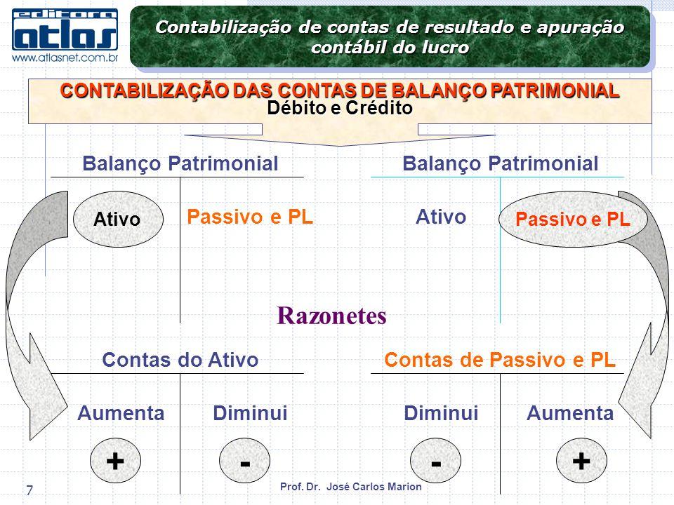 + - + - Razonetes Balanço Patrimonial Passivo e PL Ativo