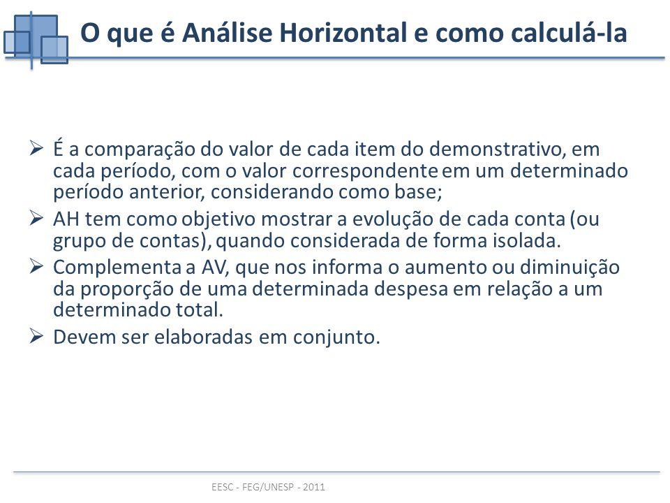 O que é Análise Horizontal e como calculá-la