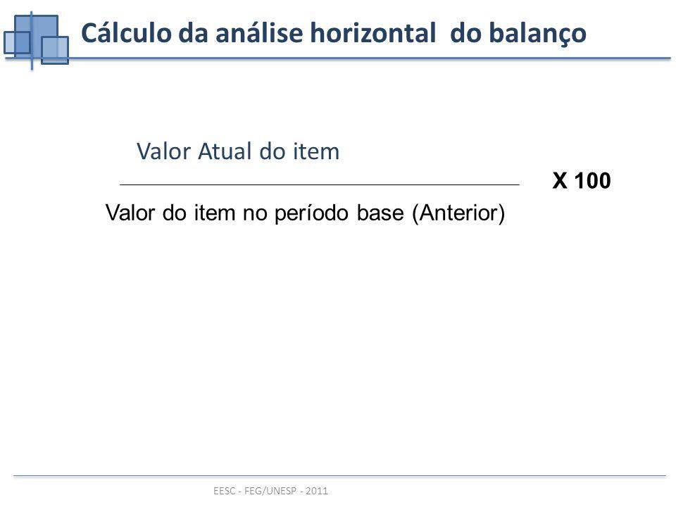 Cálculo da análise horizontal do balanço