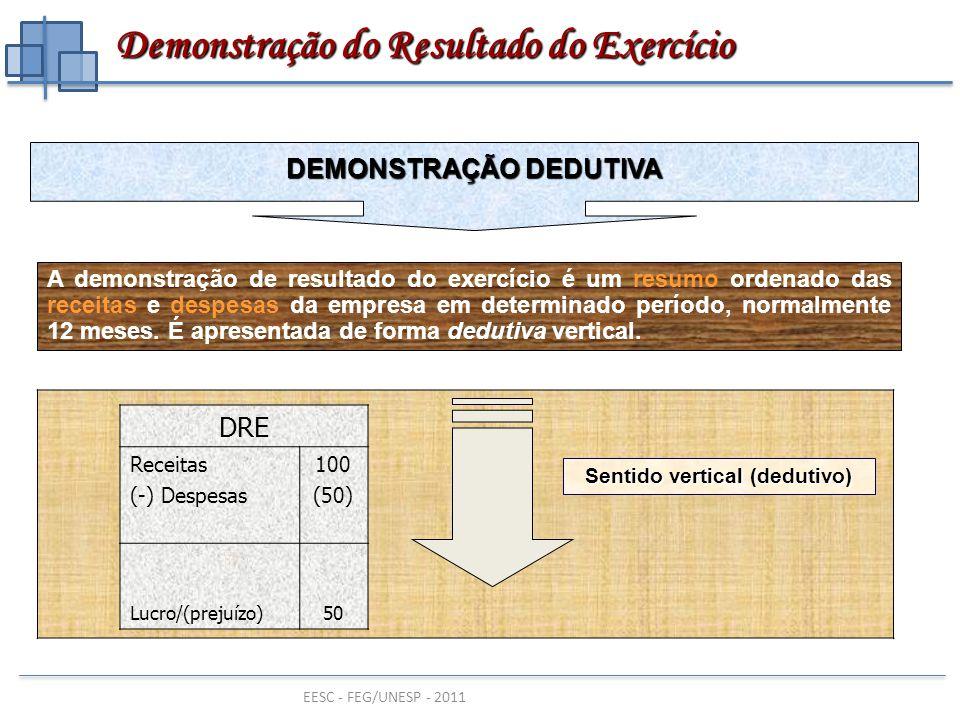 DEMONSTRAÇÃO DEDUTIVA Sentido vertical (dedutivo)