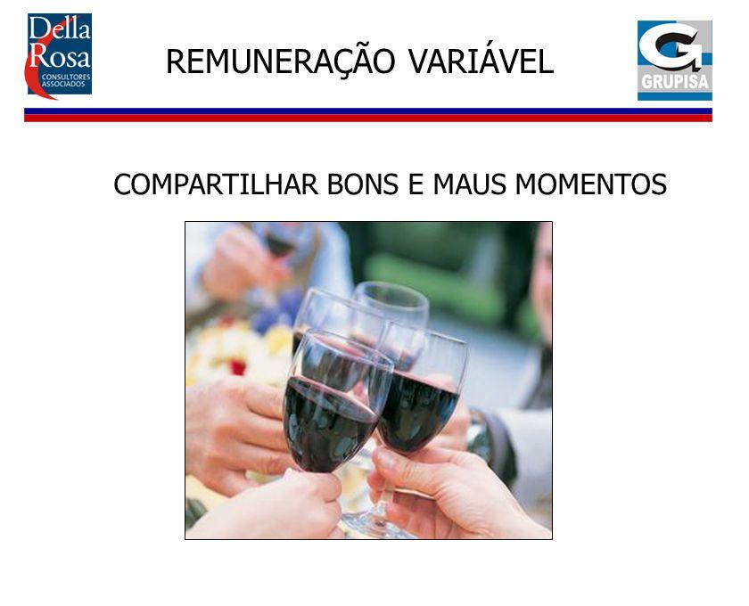 REMUNERAÇÃO VARIÁVEL COMPARTILHAR BONS E MAUS MOMENTOS