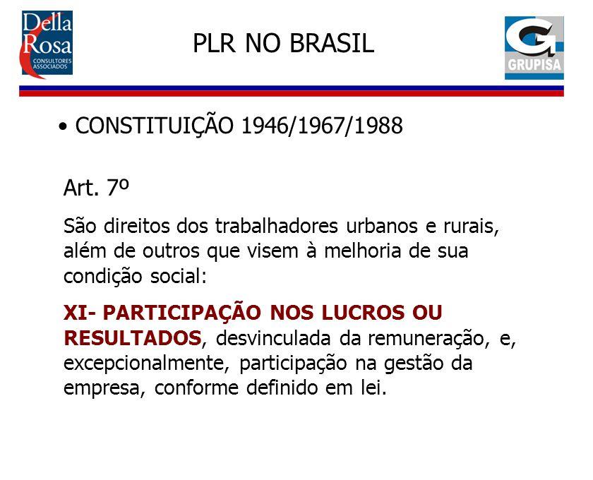 PLR NO BRASIL CONSTITUIÇÃO 1946/1967/1988 Art. 7º