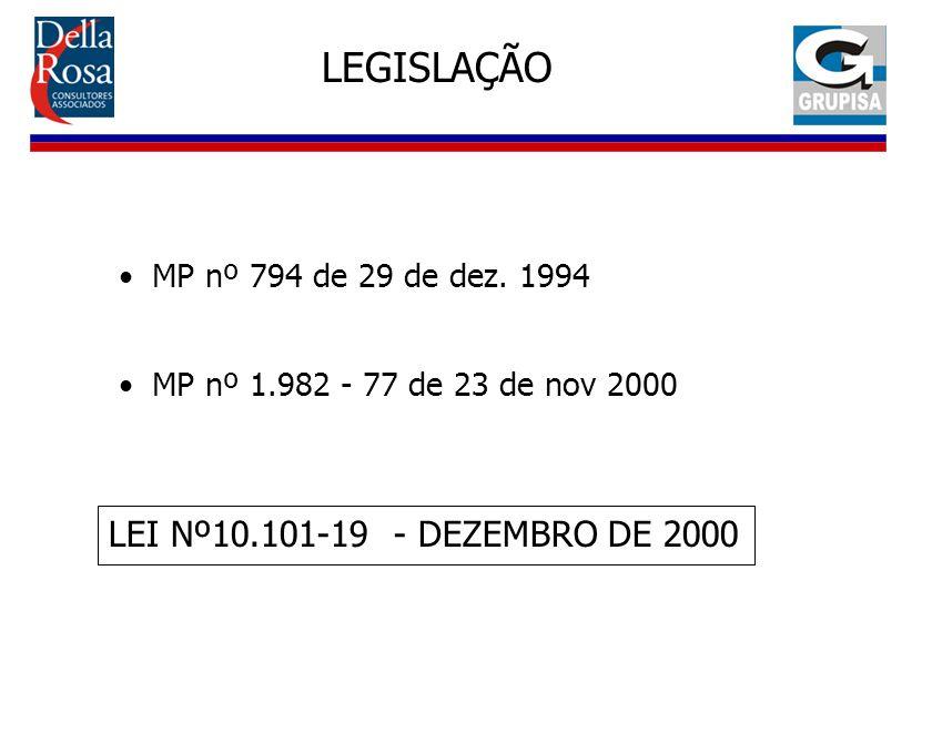 LEGISLAÇÃO LEI Nº10.101-19 - DEZEMBRO DE 2000