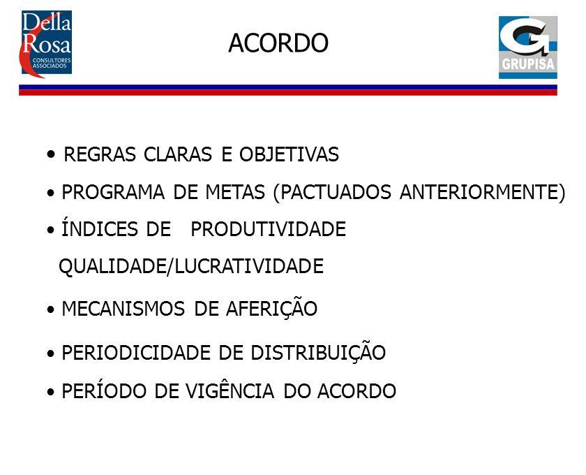 ACORDO REGRAS CLARAS E OBJETIVAS