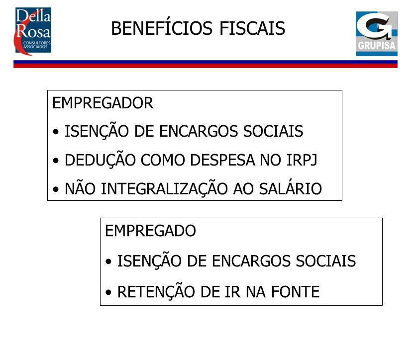 BENEFÍCIOS FISCAIS EMPREGADOR ISENÇÃO DE ENCARGOS SOCIAIS