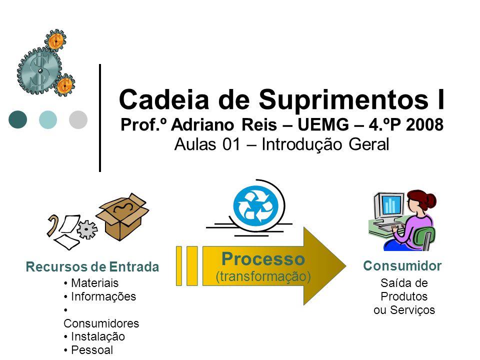 Cadeia de Suprimentos I Prof. º Adriano Reis – UEMG – 4