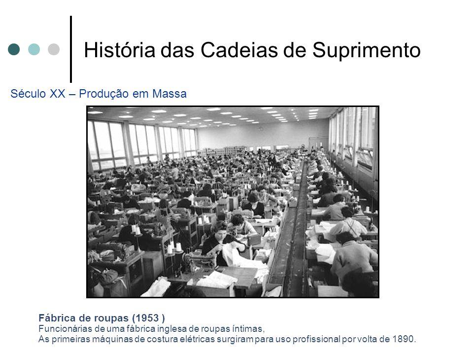 História das Cadeias de Suprimento