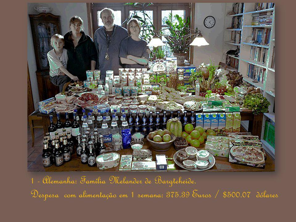 1 - Alemanha: Família Melander de Bargteheide