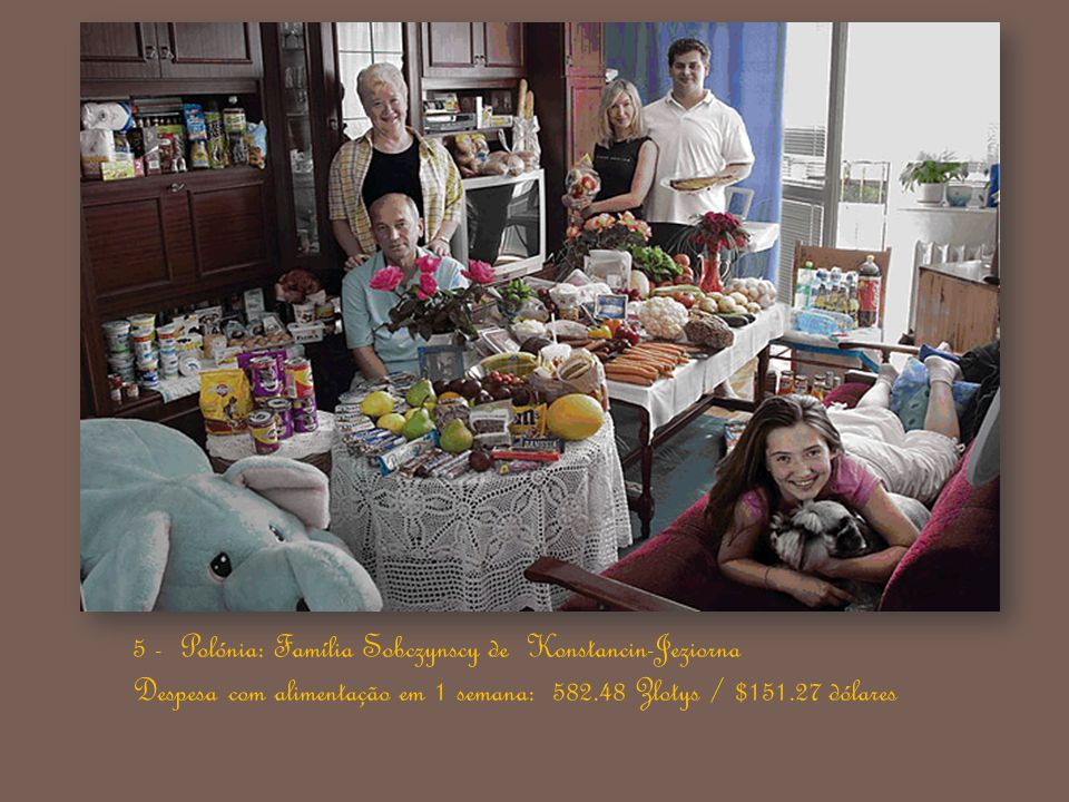 5 - Polónia: Família Sobczynscy de Konstancin-Jeziorna Despesa com alimentação em 1 semana: 582.48 Zlotys / $151.27 dólares