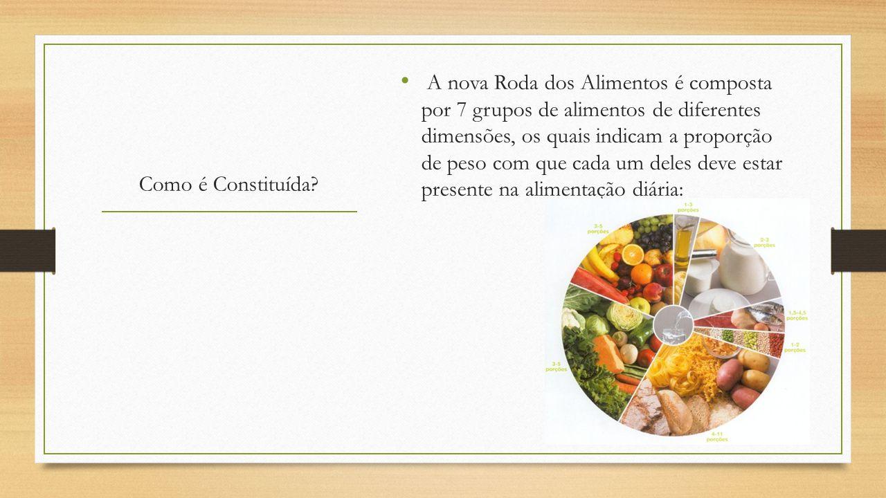 A nova Roda dos Alimentos é composta por 7 grupos de alimentos de diferentes dimensões, os quais indicam a proporção de peso com que cada um deles deve estar presente na alimentação diária: