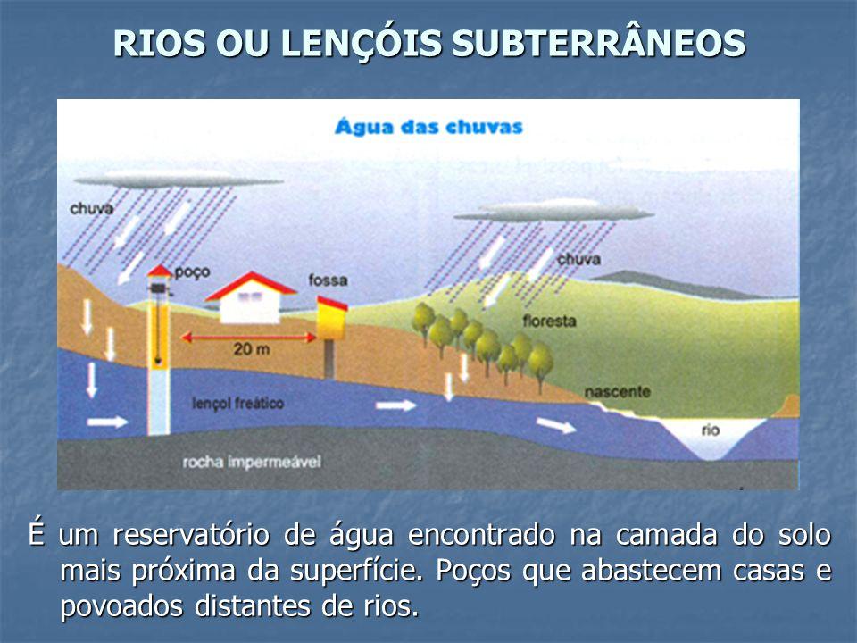 RIOS OU LENÇÓIS SUBTERRÂNEOS