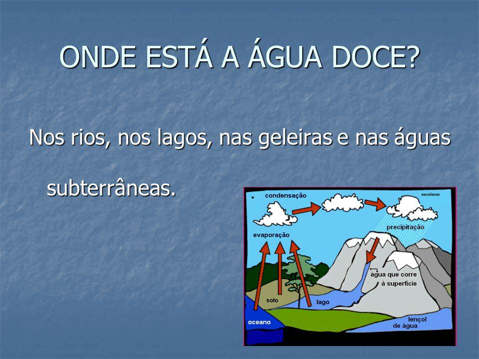 ONDE ESTÁ A ÁGUA DOCE Nos rios, nos lagos, nas geleiras e nas águas subterrâneas.