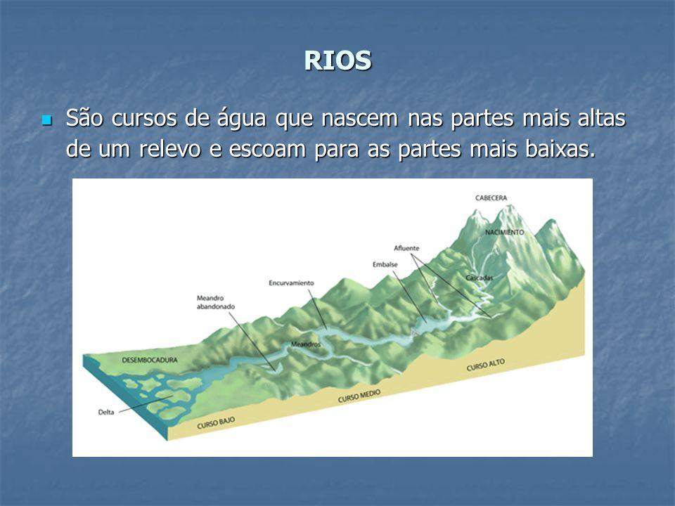 RIOS São cursos de água que nascem nas partes mais altas de um relevo e escoam para as partes mais baixas.