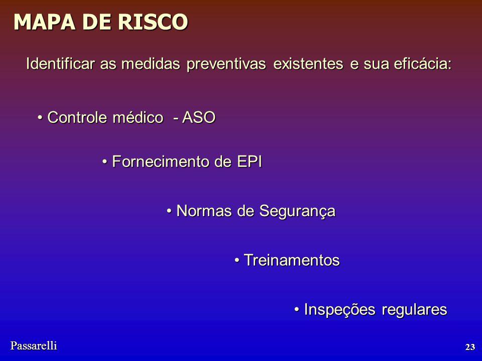 Identificar as medidas preventivas existentes e sua eficácia:
