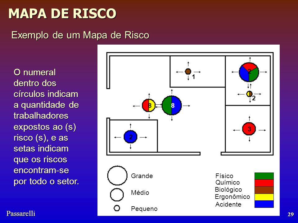Exemplo de um Mapa de Risco