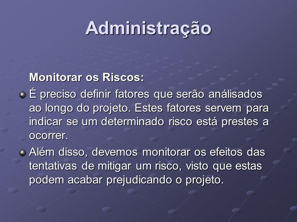 Administração Monitorar os Riscos: