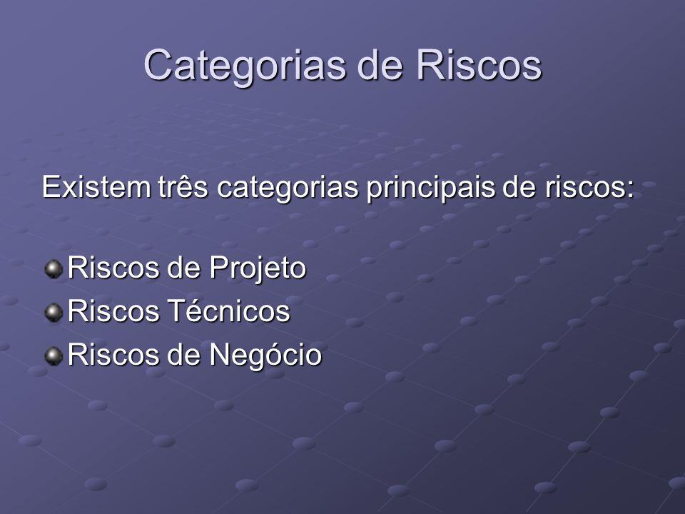 Categorias de Riscos Existem três categorias principais de riscos:
