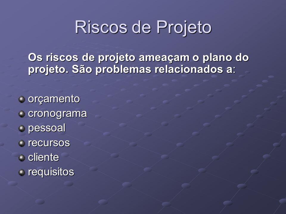 Riscos de Projeto Os riscos de projeto ameaçam o plano do projeto. São problemas relacionados a: orçamento.