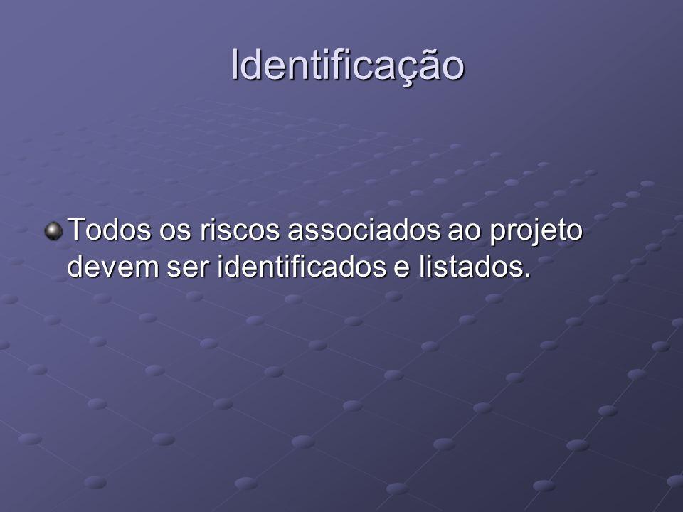 Identificação Todos os riscos associados ao projeto devem ser identificados e listados.