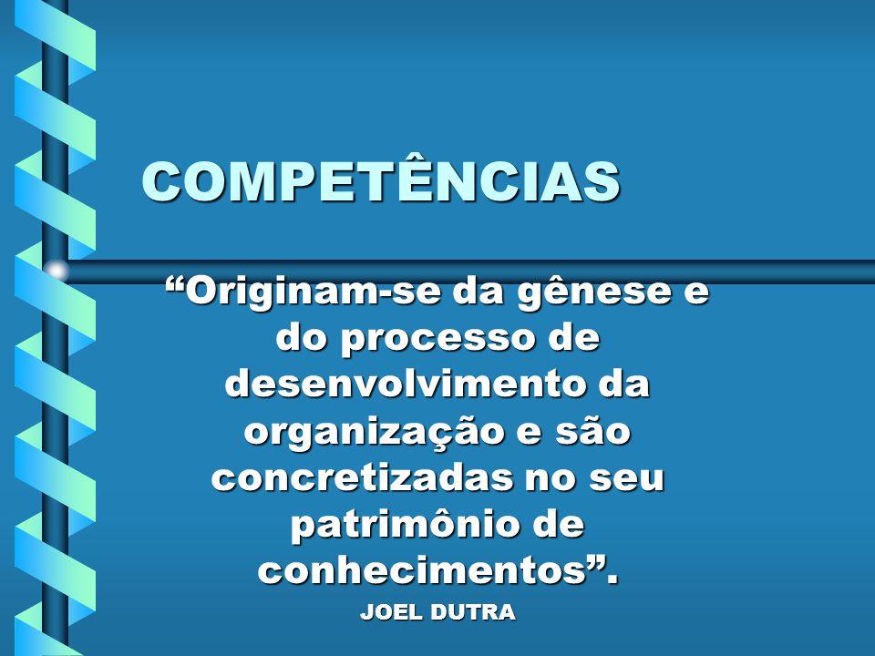 COMPETÊNCIAS Originam-se da gênese e do processo de desenvolvimento da organização e são concretizadas no seu patrimônio de conhecimentos .