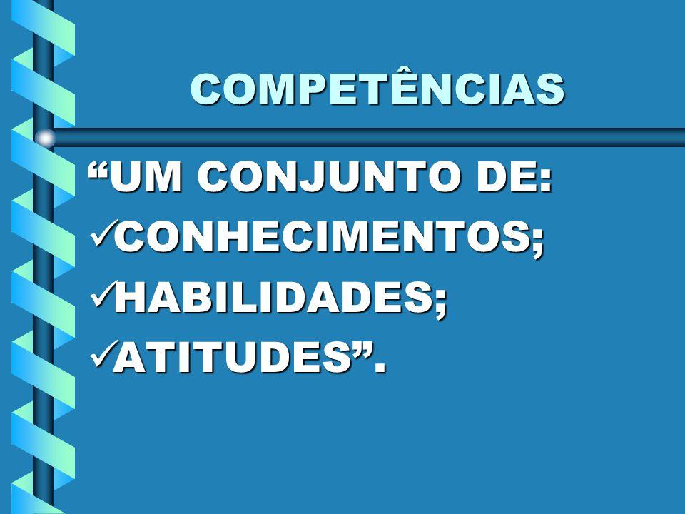 COMPETÊNCIAS UM CONJUNTO DE: CONHECIMENTOS; HABILIDADES; ATITUDES .
